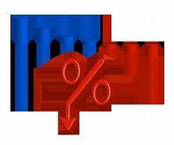 金利変動リスク